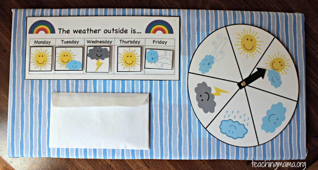 Diy preschool weather board with free printables for Kids weather report template