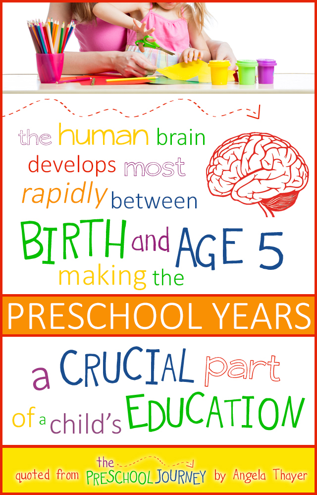 Early Childhood Education best subjects to learn in college