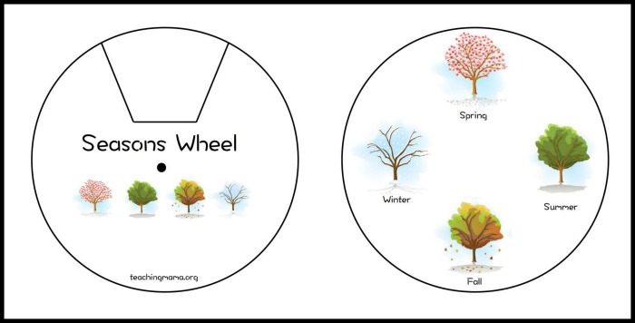 Seasons Wheel