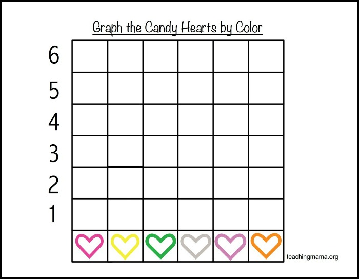 Graphing Hearts